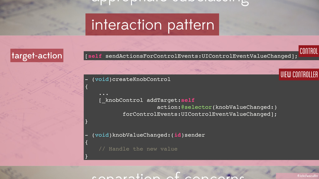 interaction pattern appropriate subclassing fl i...