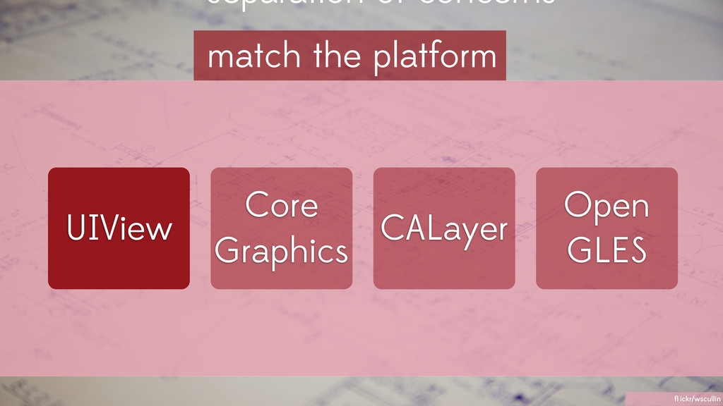 separation of concerns match the platform fl ick...