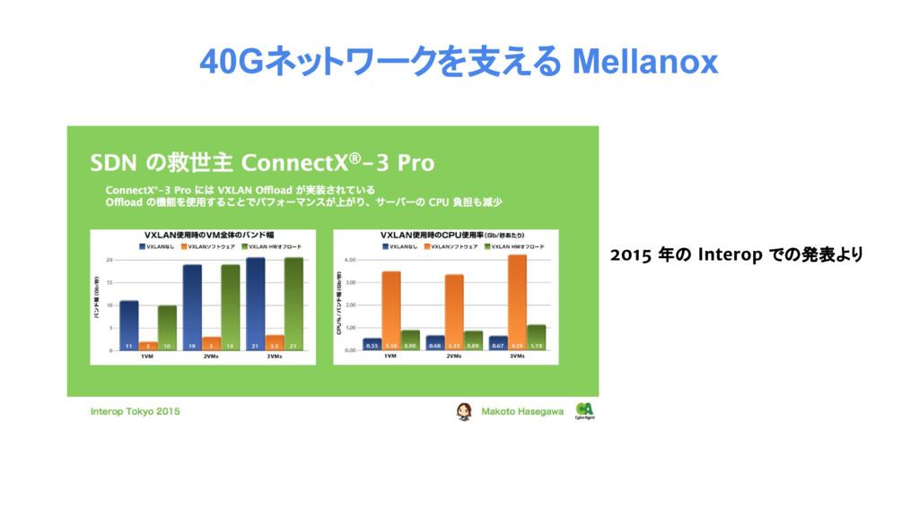 40Gネットワークを支える Mellanox 2015 年の Interop での発表より