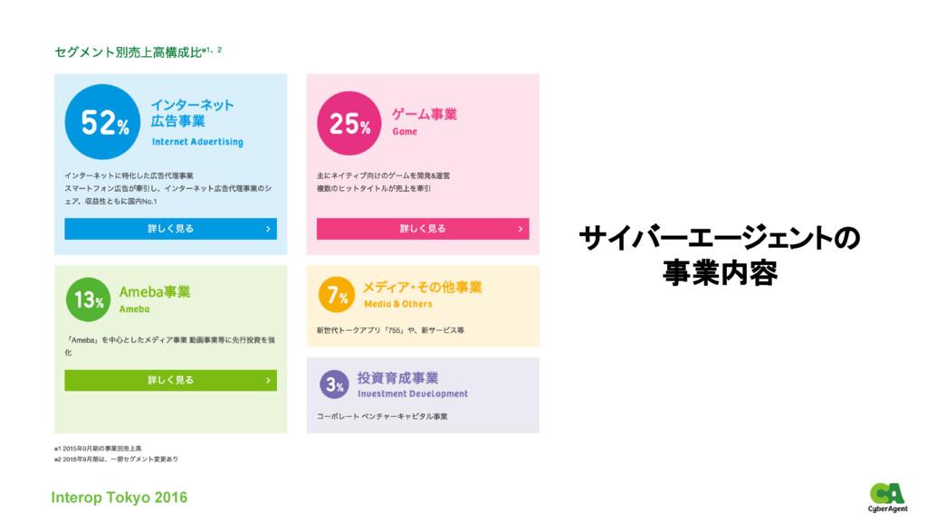 サイバーエージェントの 事業内容 Interop Tokyo 2016