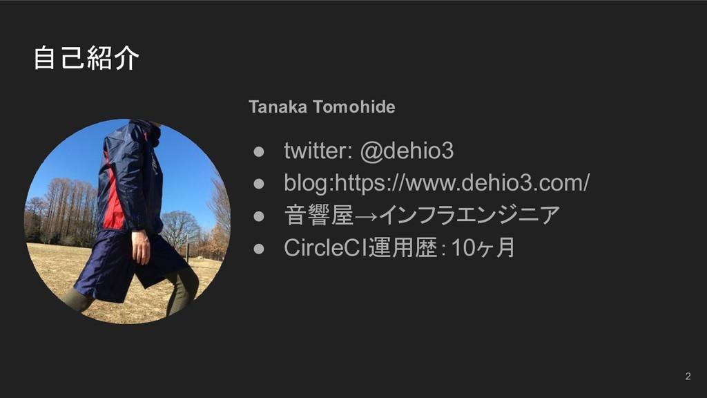 自己紹介 Tanaka Tomohide ● twitter: @dehio3 ● blog:...