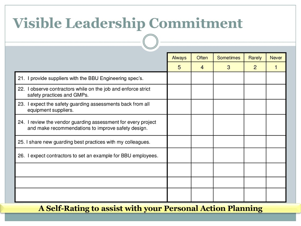 Visible Leadership Commitment Always Often Some...
