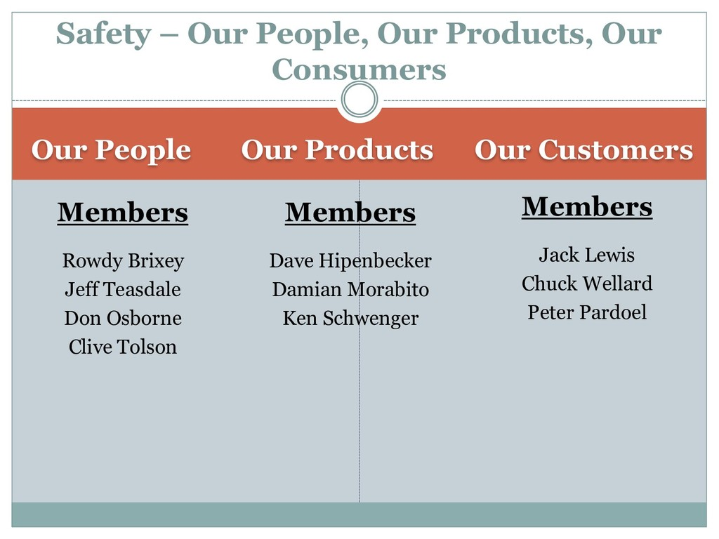 Our People Our Products Members Rowdy Brixey Je...