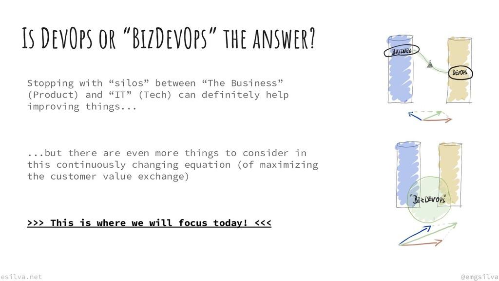"""@emgsilva esilva.net @emgsilva Is DevOps or """"Bi..."""