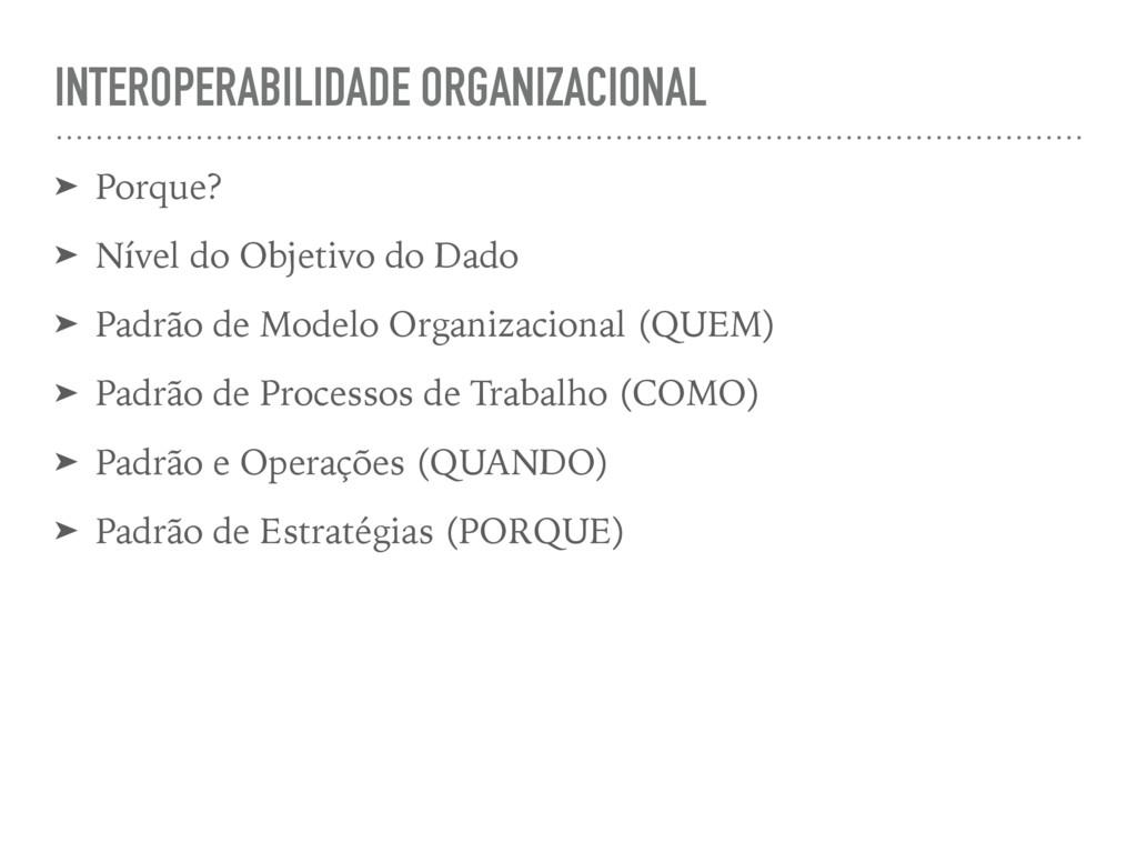 INTEROPERABILIDADE ORGANIZACIONAL ➤ Porque? ➤ N...