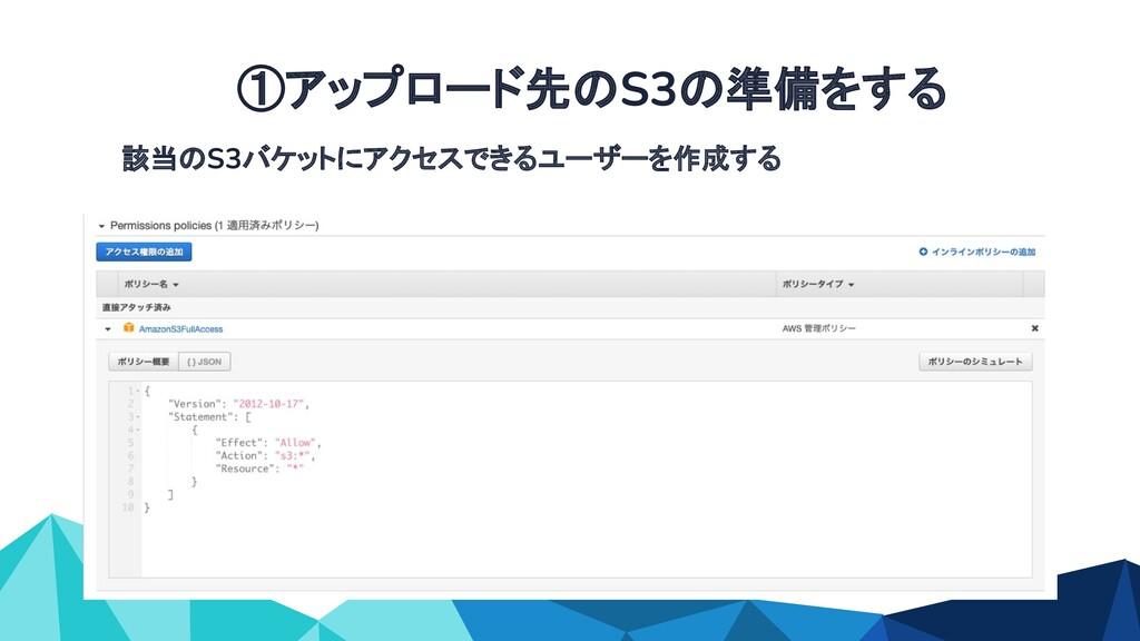 該当のS3バケットにアクセスできるユーザーを作成する ①アップロード先のS3の準備をする