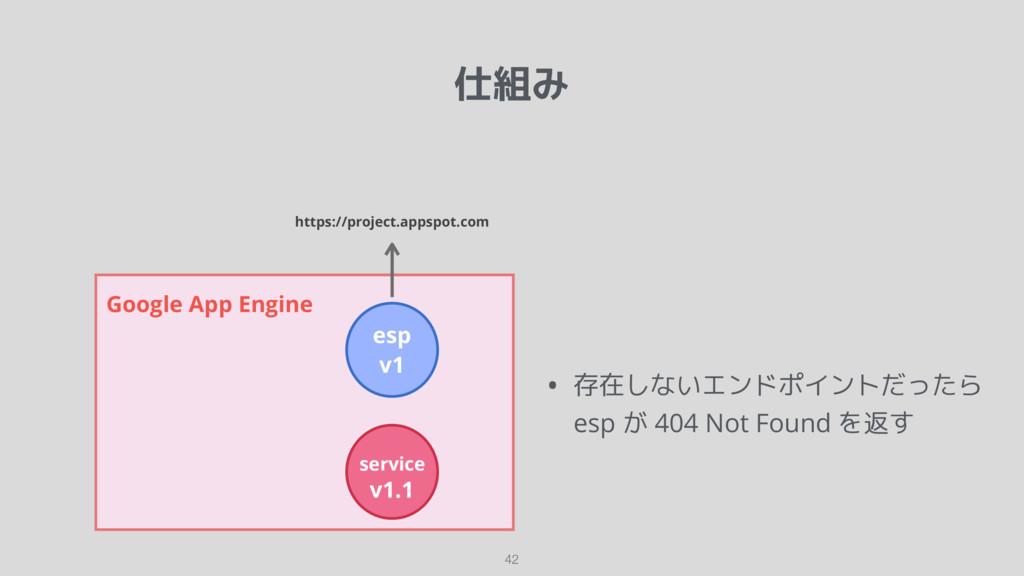 仕組み 42 Google App Engine esp v1 service v1.1 ht...