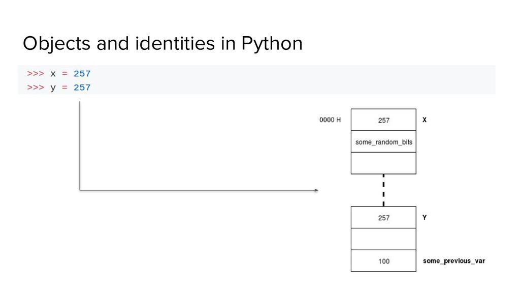 Objects and identities in Python