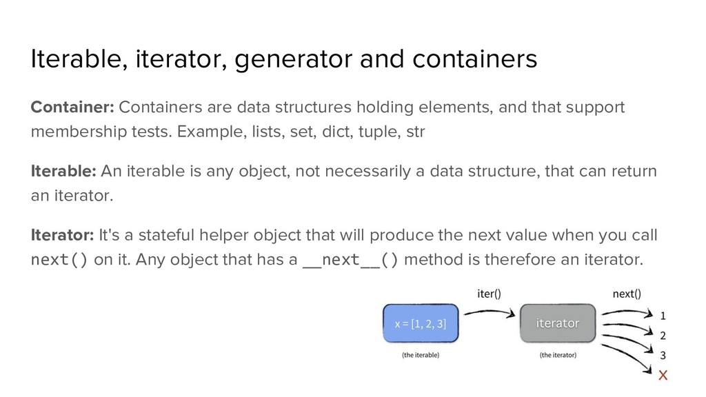 Iterable, iterator, generator and containers Co...