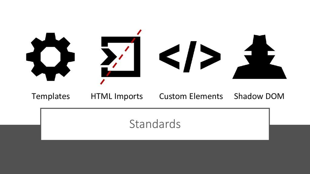 @ManfredSteyer Standards Templates HTML Imports...