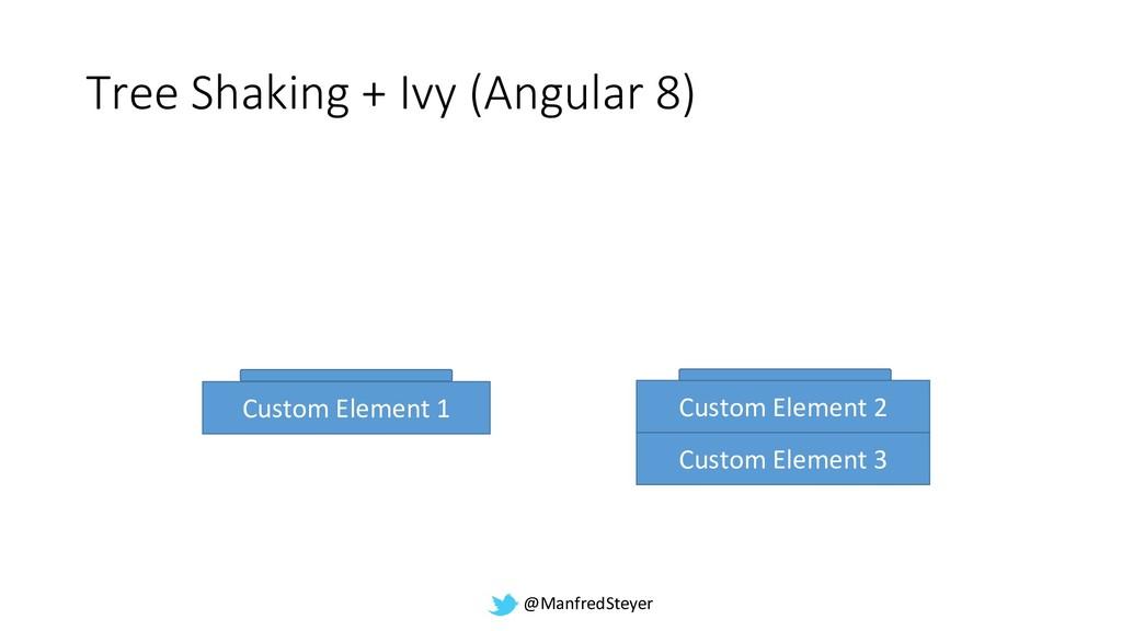 @ManfredSteyer Tree Shaking + Ivy (Angular 8) C...