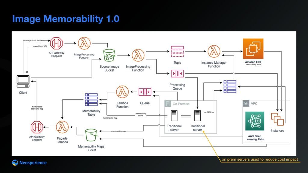 Image Memorability 1.0 on prem servers used to ...