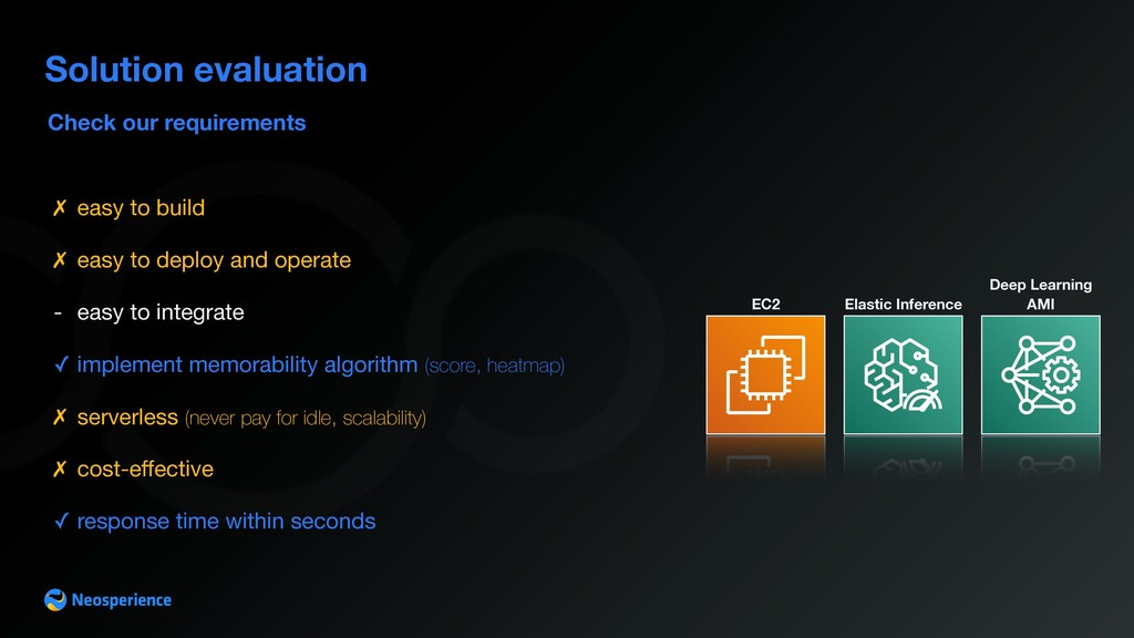 Check our requirements Solution evaluation ✗ ea...