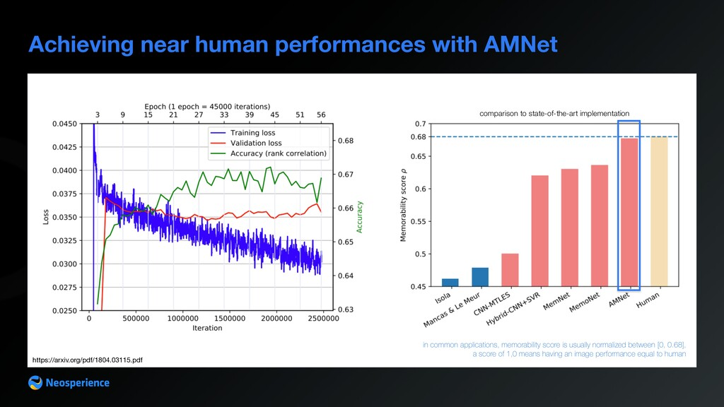 Achieving near human performances with AMNet in...