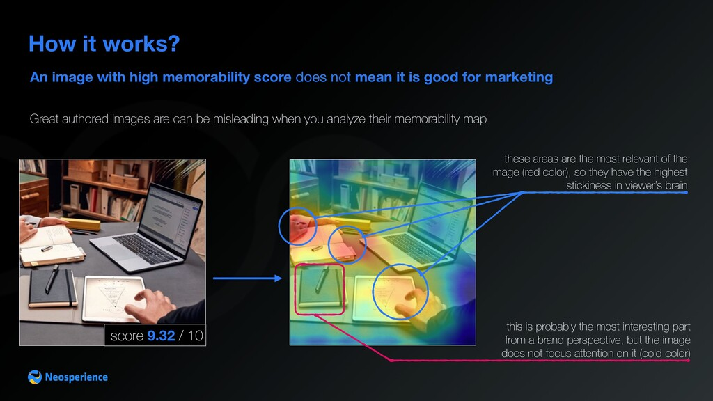 An image with high memorability score does not ...