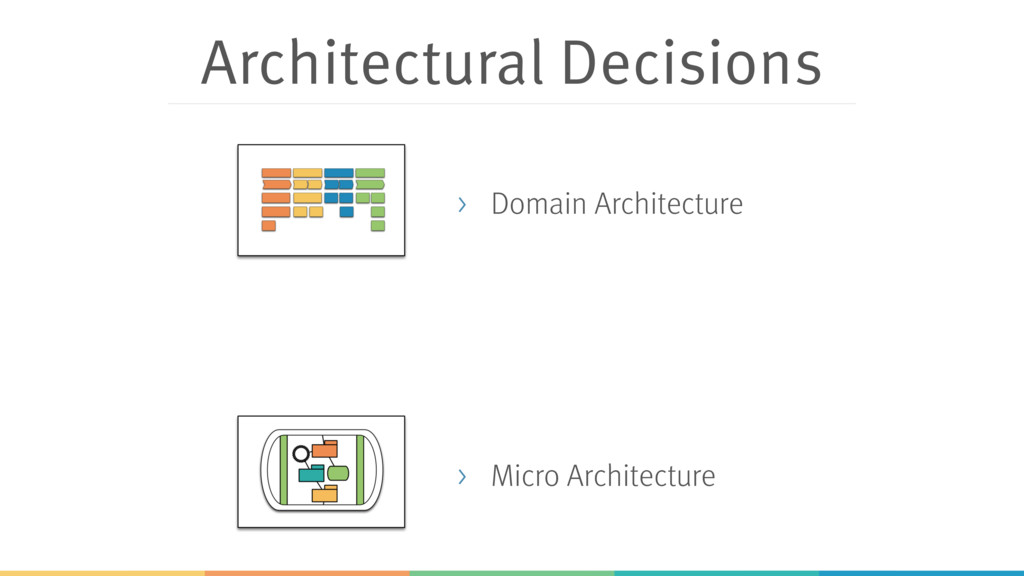 Architectural Decisions > Domain Architecture >...