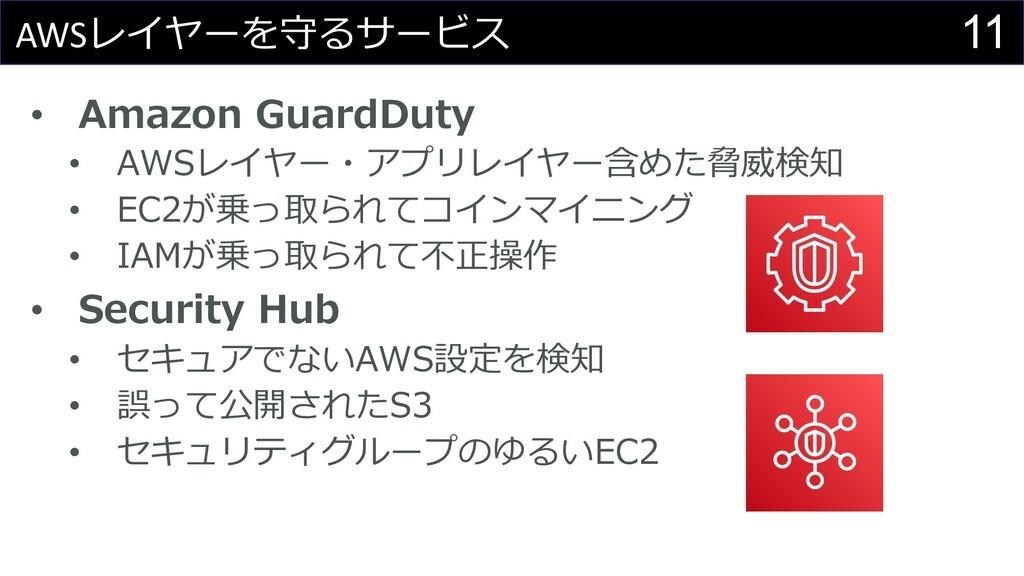 11 AWSレイヤーを守るサービス • Amazon GuardDuty • AWSレイヤー・...