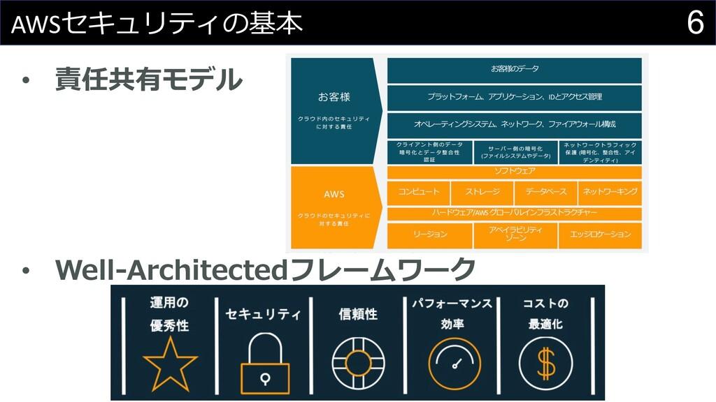 6 AWSセキュリティの基本 • 責任共有モデル • Well-Architectedフレーム...