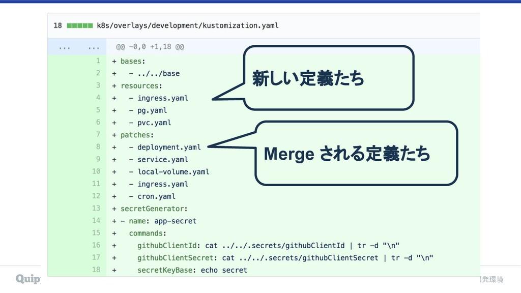 #microserv Microservices 時代の開発環境 新しい定義たち Merge ...