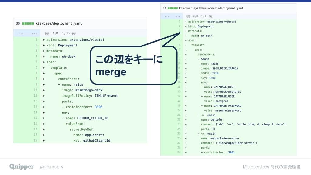 #microserv Microservices 時代の開発環境 この辺をキーに merge