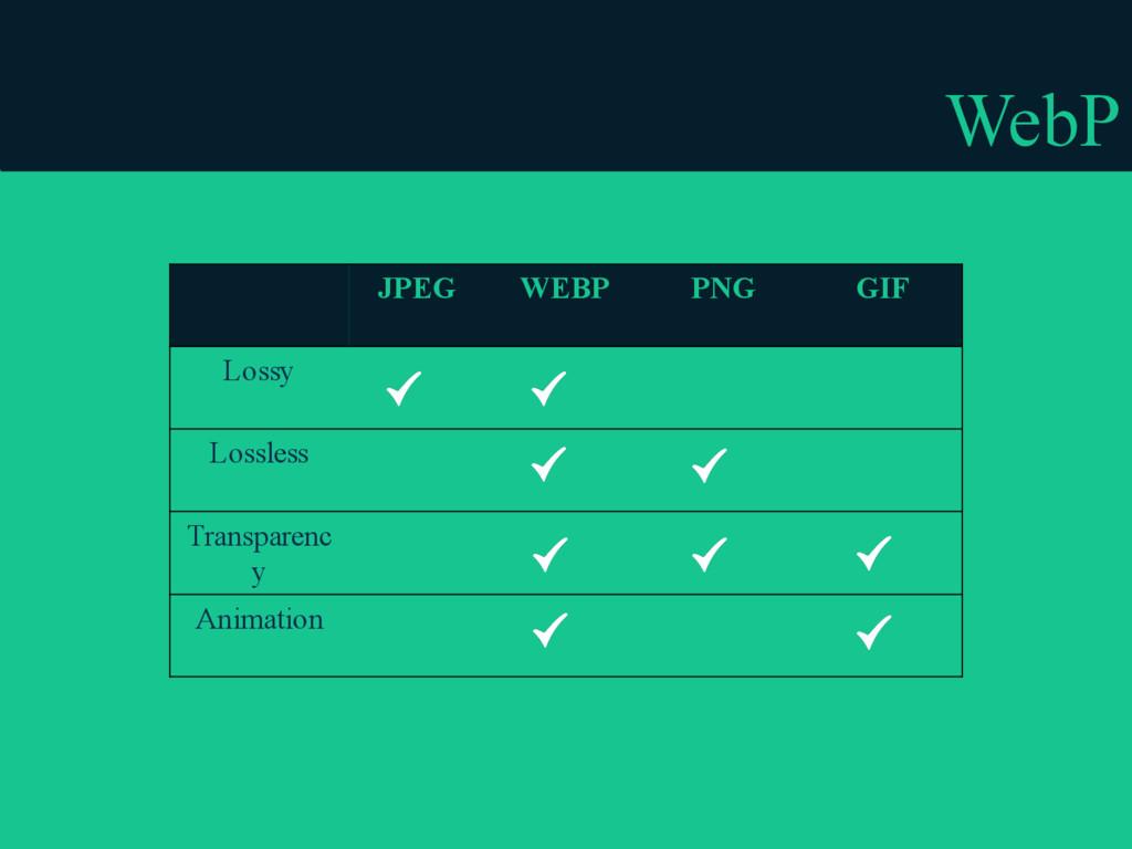 JPEG WEBP PNG GIF Lossy Lossless Transparenc y ...