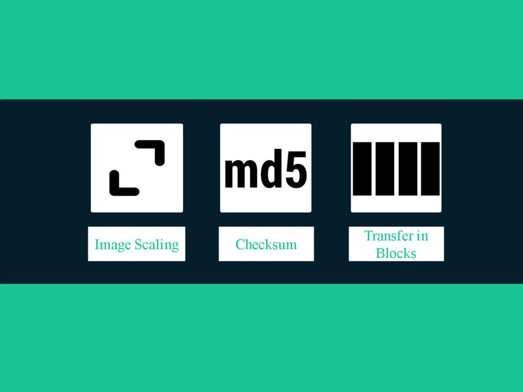 Image Scaling Checksum Transfer in Blocks
