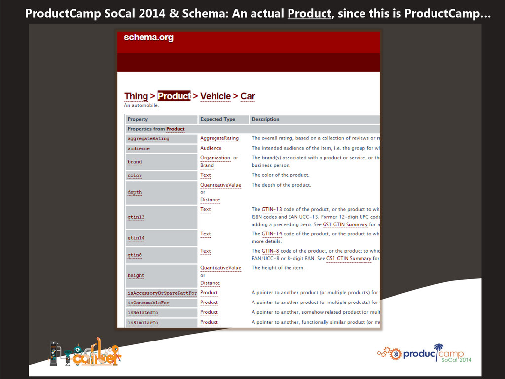 ProductCamp SoCal 2014 & Schema: An actual Prod...