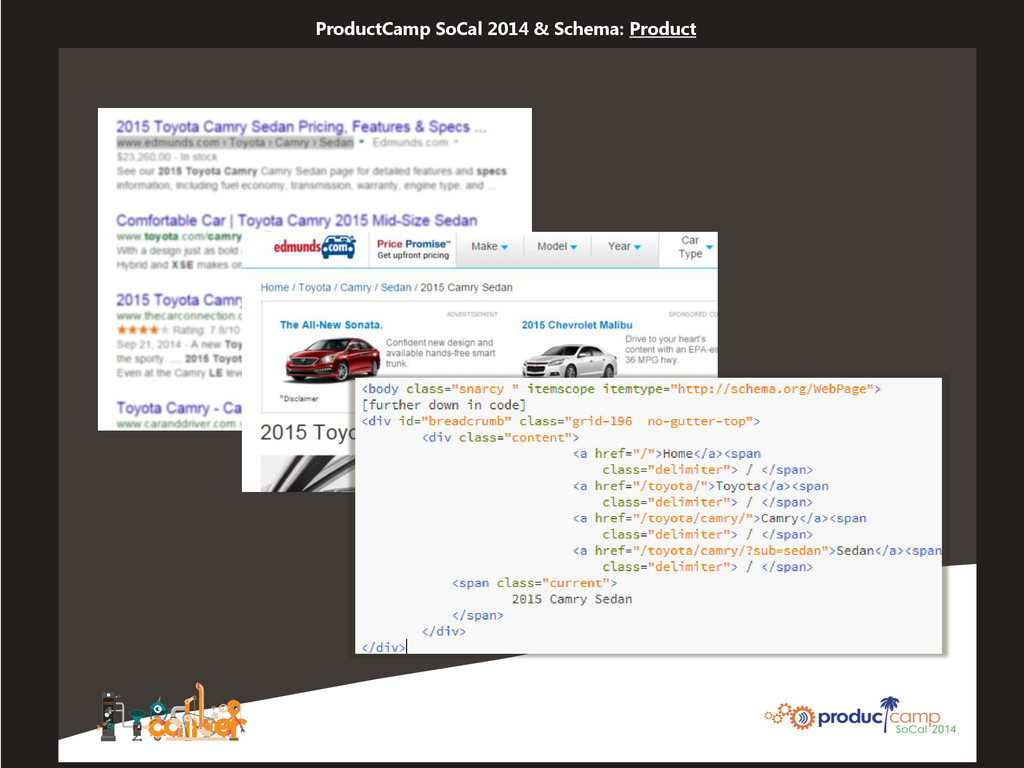 ProductCamp SoCal 2014 & Schema: Product