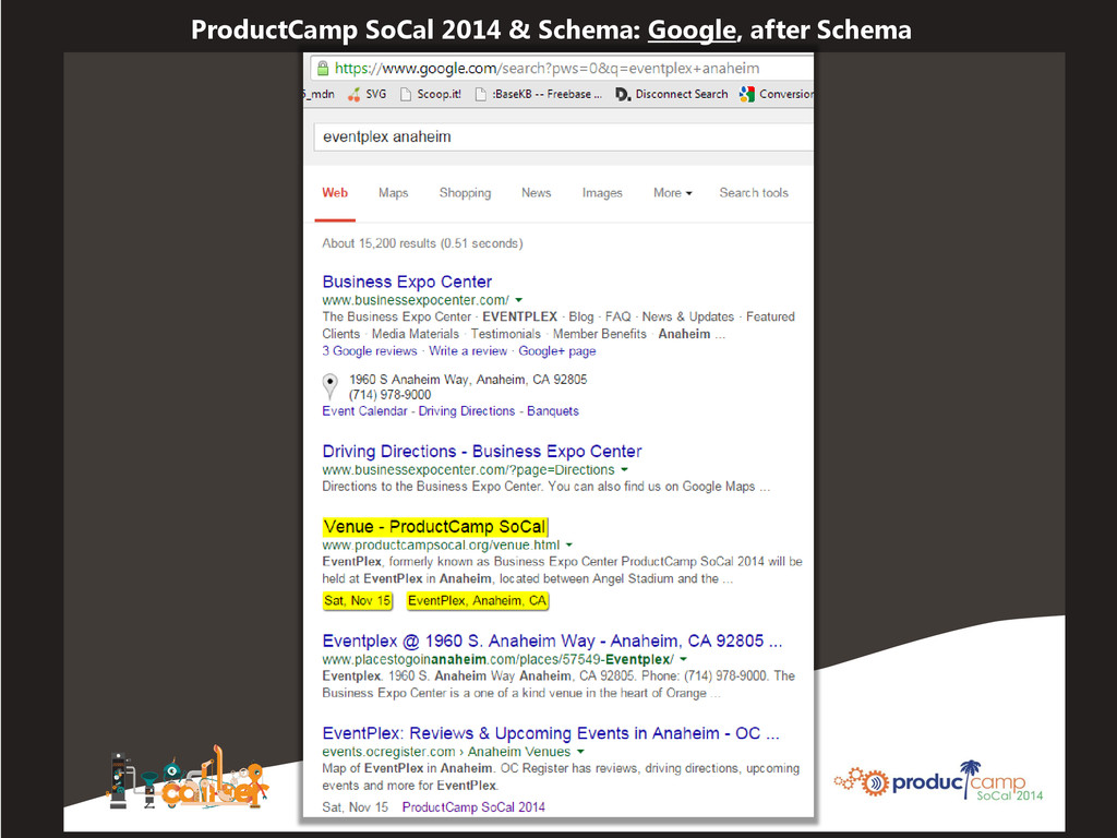 ProductCamp SoCal 2014 & Schema: Google, after ...