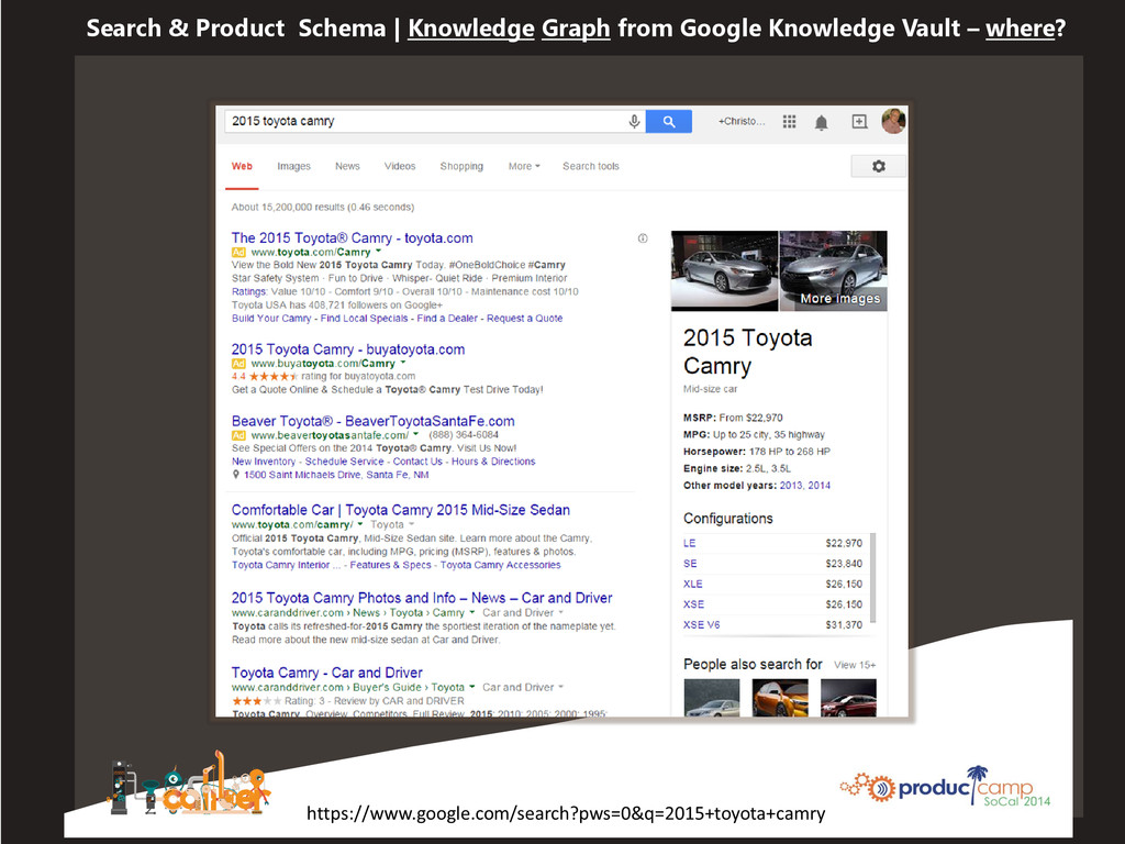 Search & Product Schema | Knowledge Graph from ...