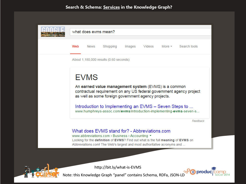 Search & Schema: Services in the Knowledge Grap...