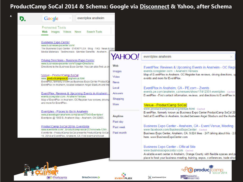 ProductCamp SoCal 2014 & Schema: Google via Dis...