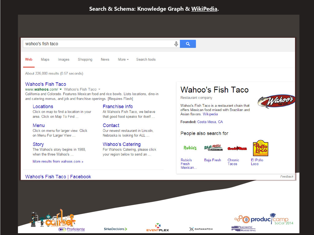 Search & Schema: Knowledge Graph & WikiPedia.