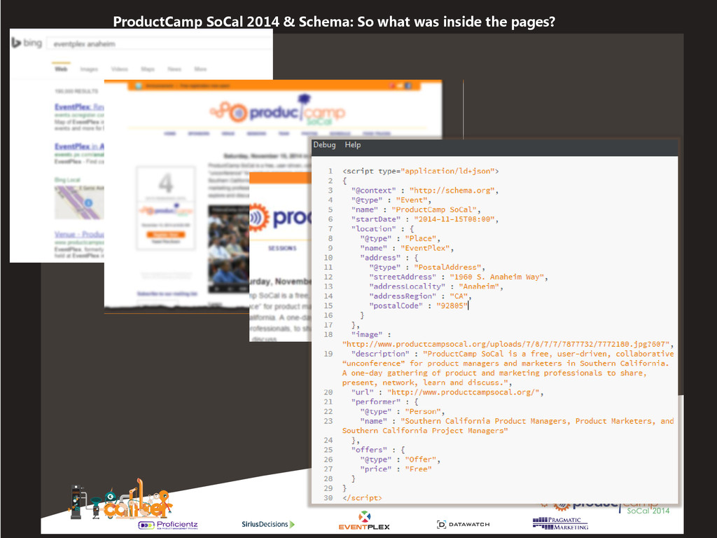 ProductCamp SoCal 2014 & Schema: So what was in...