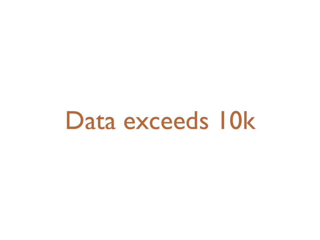 Data exceeds 10k