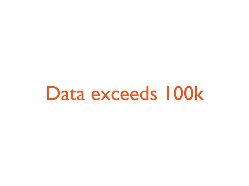 Data exceeds 100k