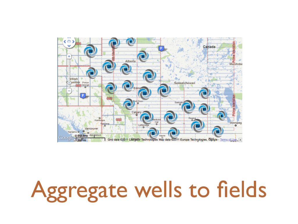 Aggregate wells to fields