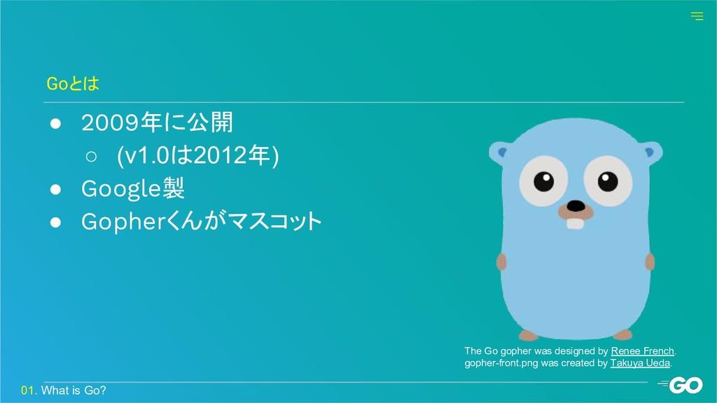 ● 2009年に公開 ○ (v1.0は2012年) ● Google製 ● Gopherくんが...