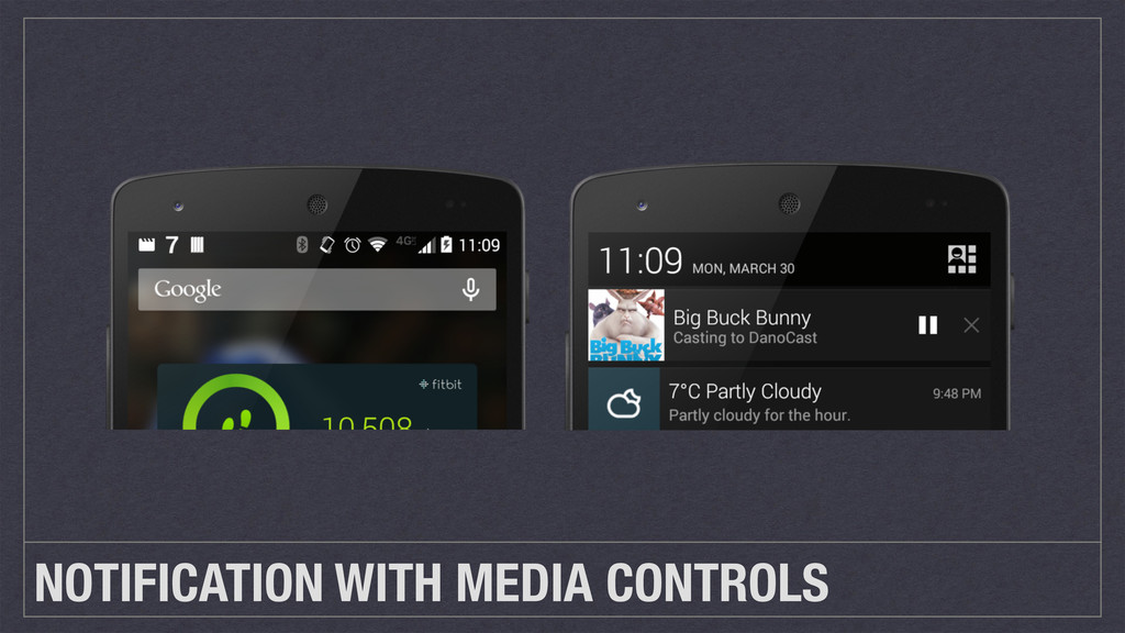 NOTIFICATION WITH MEDIA CONTROLS