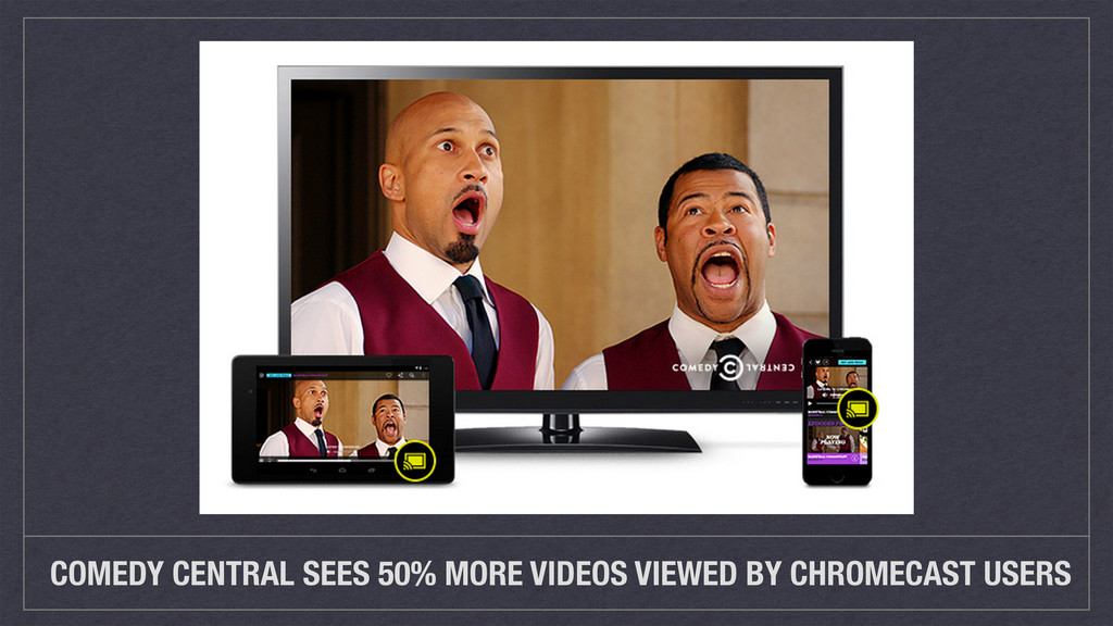 COMEDY CENTRAL SEES 50% MORE VIDEOS VIEWED BY C...