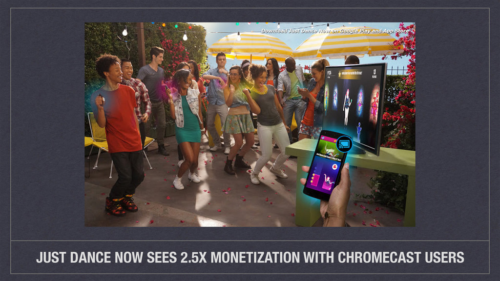 JUST DANCE NOW SEES 2.5X MONETIZATION WITH CHRO...