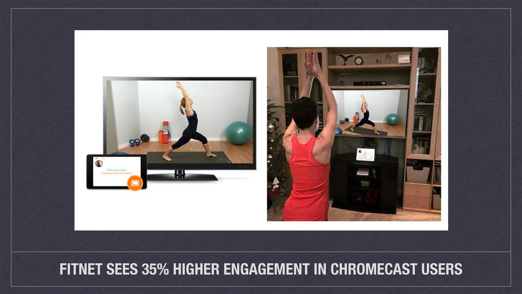 FITNET SEES 35% HIGHER ENGAGEMENT IN CHROMECAST...