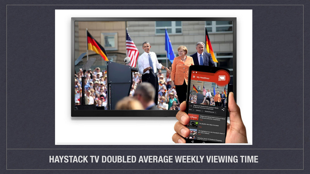 HAYSTACK TV DOUBLED AVERAGE WEEKLY VIEWING TIME