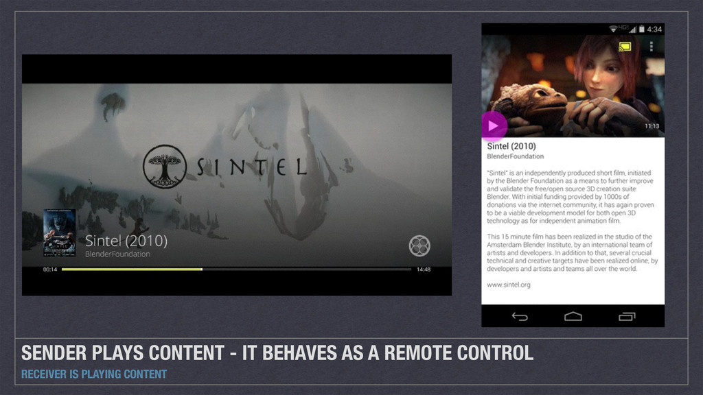 SENDER PLAYS CONTENT - IT BEHAVES AS A REMOTE C...
