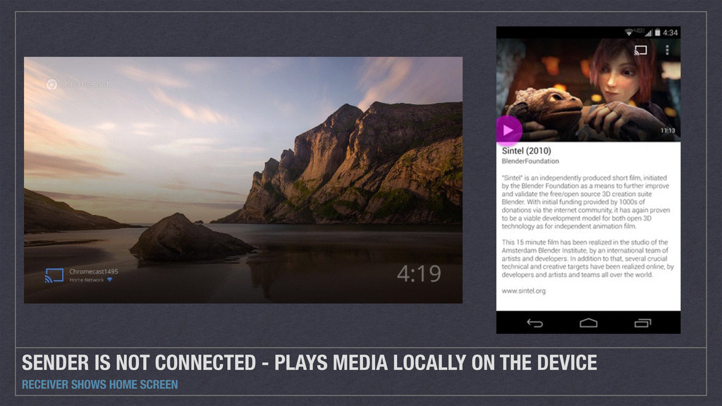 SENDER IS NOT CONNECTED - PLAYS MEDIA LOCALLY O...