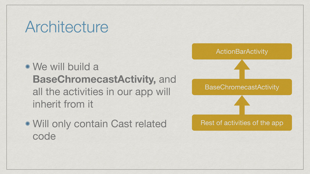 Architecture We will build a BaseChromecastActi...