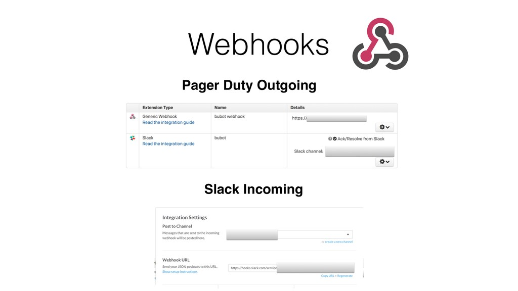 Webhooks 38 Pager Duty Outgoing Slack Incoming