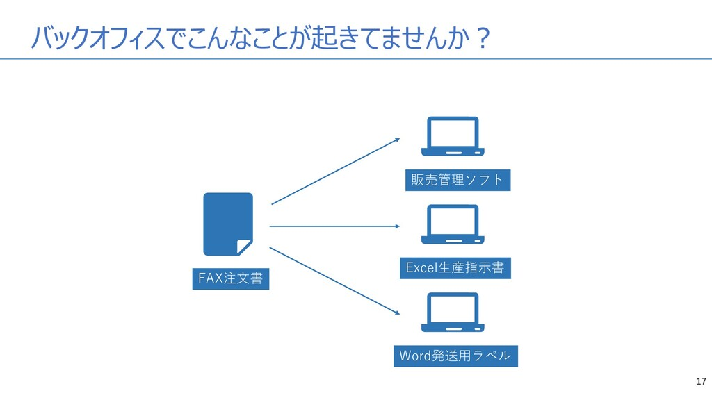 FAX注文書 販売管理ソフト Excel生産指示書 Word発送用ラベル バックオフィスでこん...