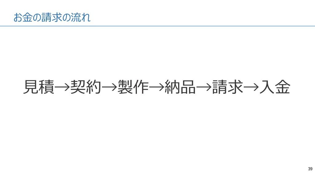 お金の請求の流れ 39 見積→契約→製作→納品→請求→入金