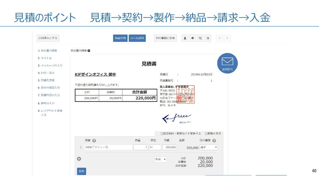 見積のポイント 見積→契約→製作→納品→請求→入金 40